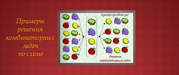 Примеры решения комбинаторных задач по схеме.
