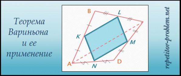 Теорема Вариньона и ее применение