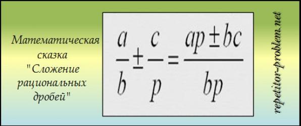 """Математическая сказка """"Сложение рациональных дробей"""""""
