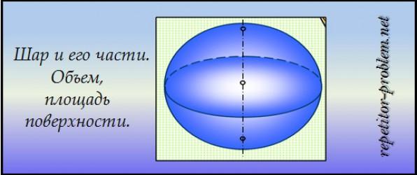 Шар и его части. Объем, площадь поверхности.