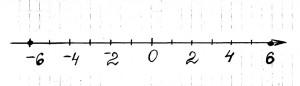 Ось-2-1024x296
