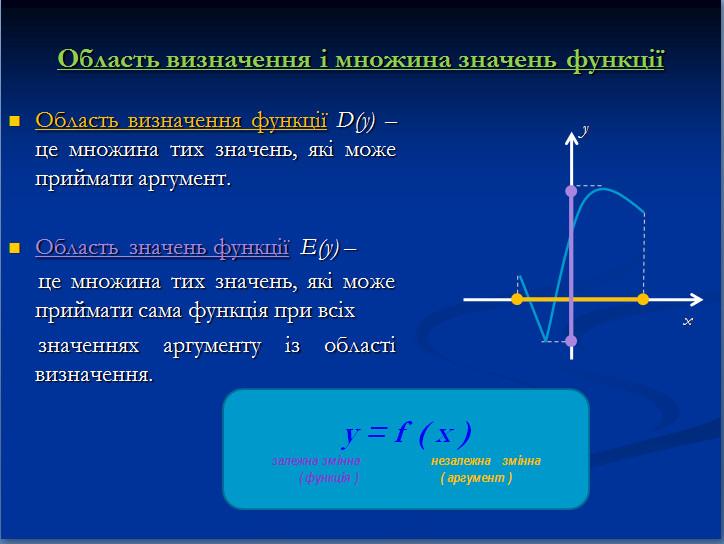 """Урок """"Квадратичная функция"""""""