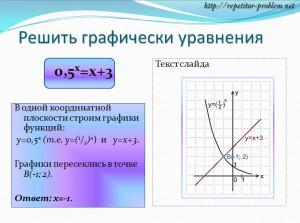"""Презентация """"Показательная функция"""""""