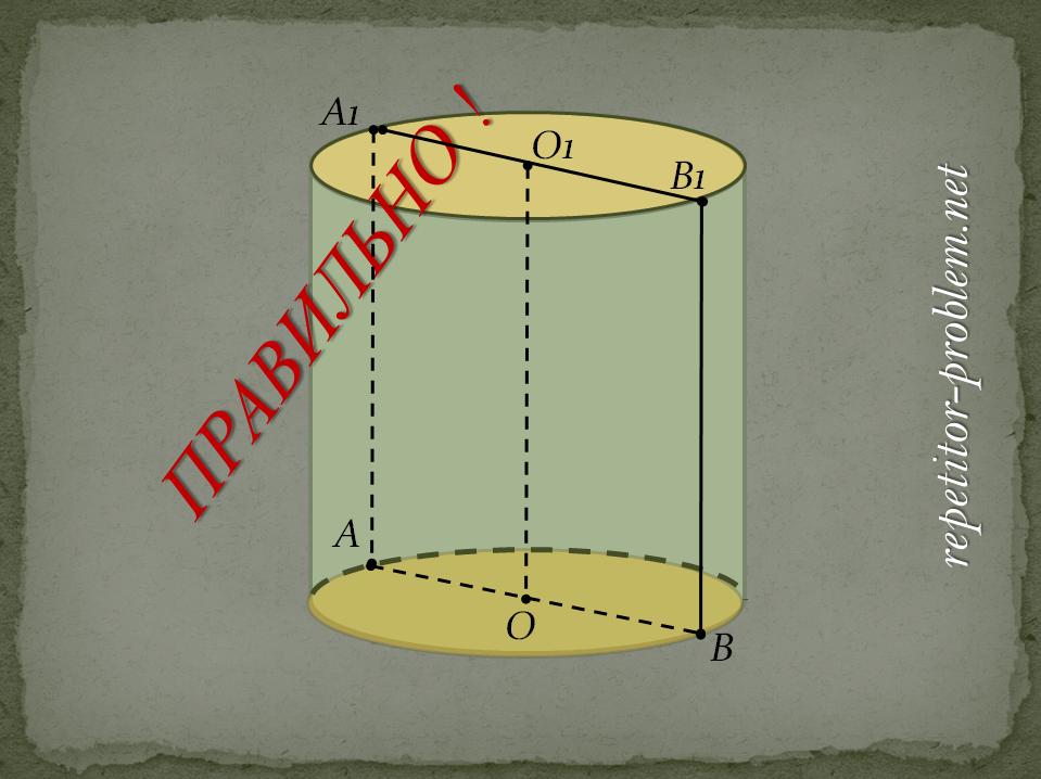Правильное изображение цилиндра, геометрия 9, 11 класс