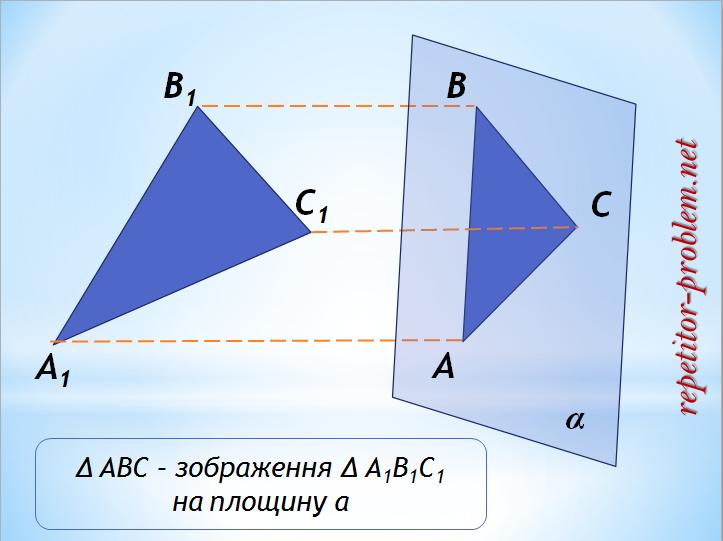 Паралельне проектування: зображення фігур. Геометря 10 клас