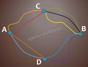 Решение комбинаторных задач разными способами.