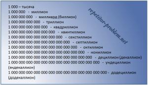 Значения чисел-великанов