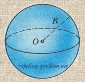 """Тесты """"Шар. Уравнение сферы"""