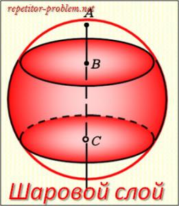 Шаровой слой: объем, площадь поверхности.