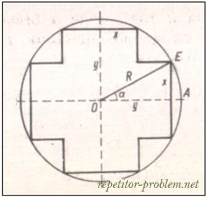 Задачи прикладного характера по алгебре в 11 классе.