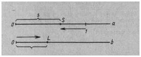 логарифмы (рис.2)